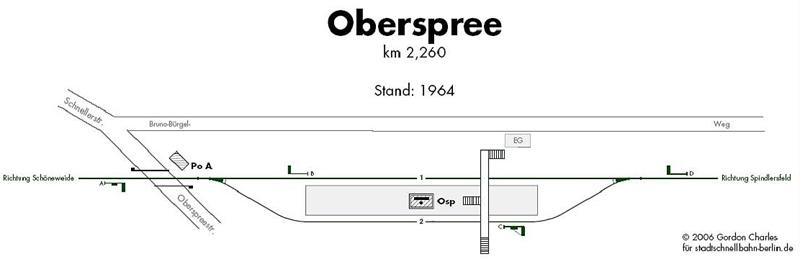 Bild: Gleisplan von 1964