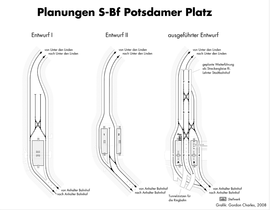Bild: Planungsentwürfe