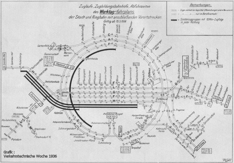 Bild: Plan der eingelegten Sonderzuggruppen
