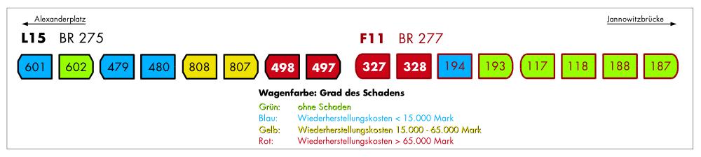 Bild: Darstellung der Kosten der Unfallschäden