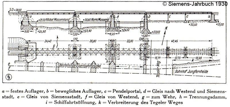 Bild: Obere Spreebrücke