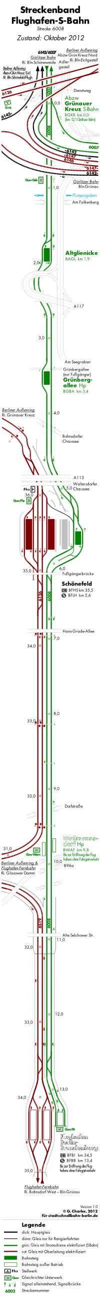 Bild: Streckenband 2012